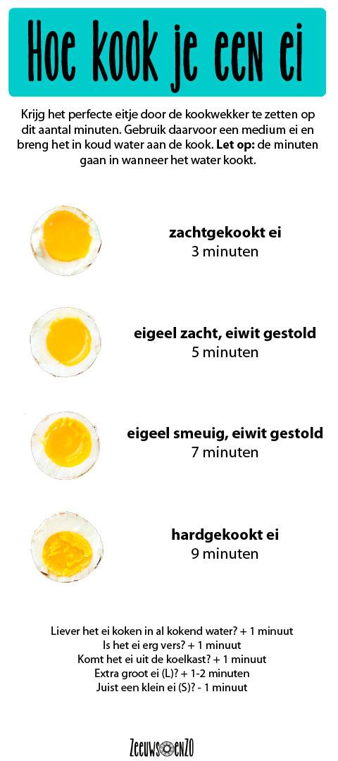Hoe kook je een ei tips en advies