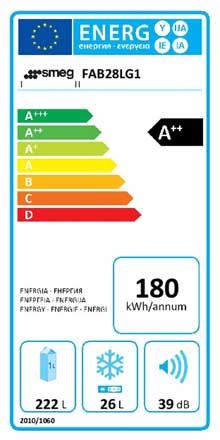 Gele Koelkast SMEG FAB28LG1 Energielabel